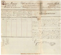 1812 Statistiques piperies winand