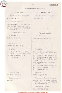 Stalag II B (4)