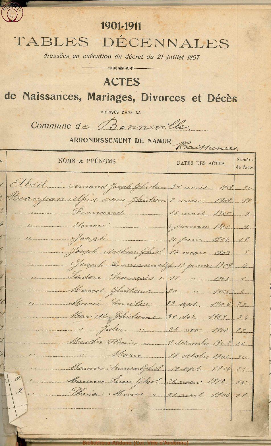 Naissances 1901-1910 (1)